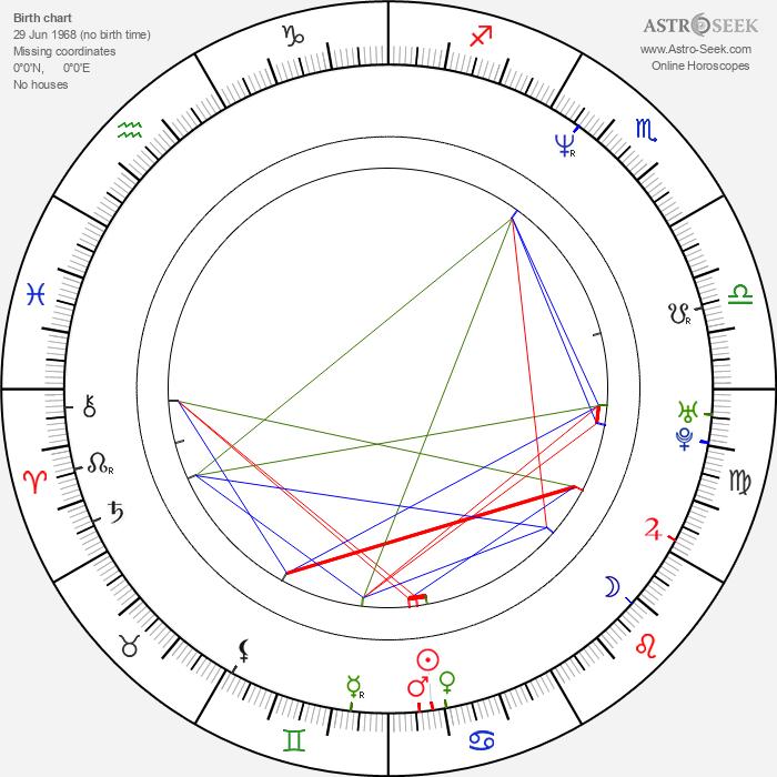 Judith Hoag - Astrology Natal Birth Chart