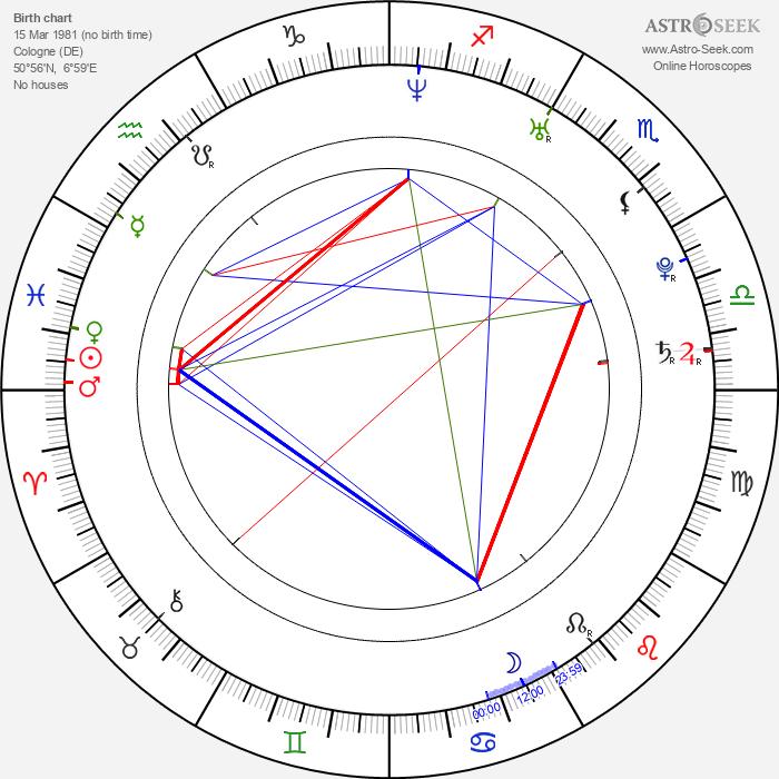 Judith Hoersch - Astrology Natal Birth Chart