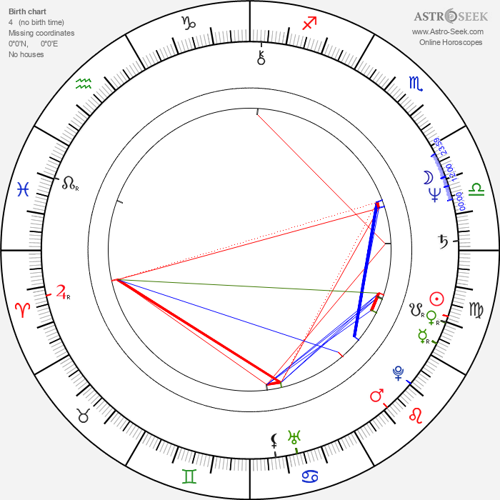 Judith Ivey - Astrology Natal Birth Chart