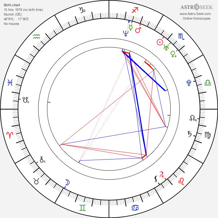 Judith Richter - Astrology Natal Birth Chart