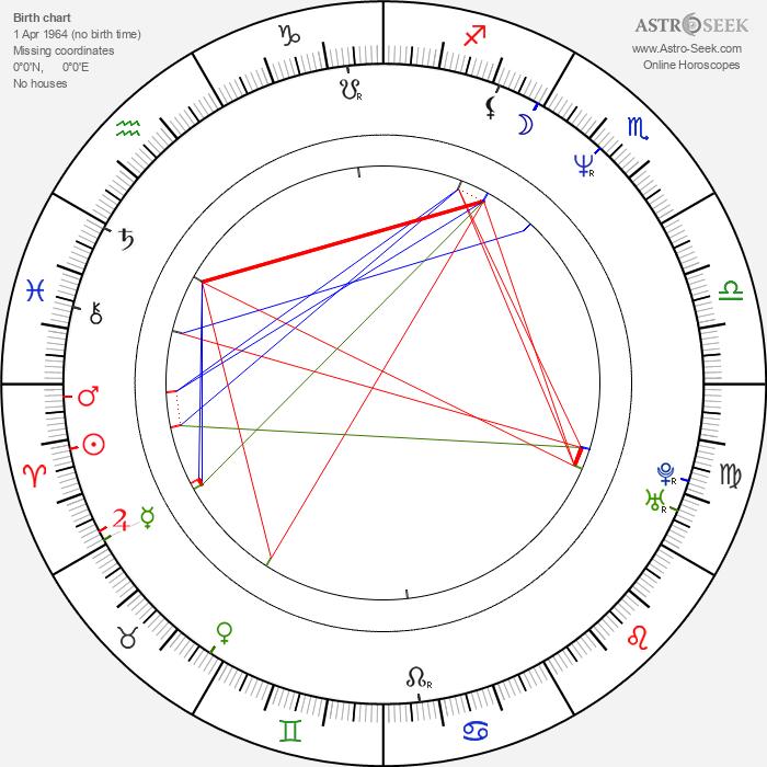 Judy Green - Astrology Natal Birth Chart