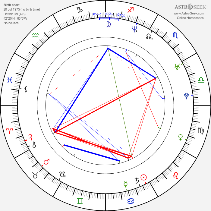 Judy Greer - Astrology Natal Birth Chart