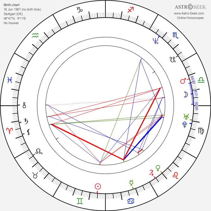 Jürgen Klopp - Astrology Natal Birth Chart