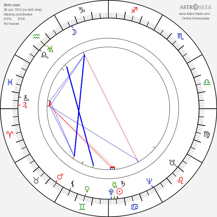 Juha Mannerkorpi - Astrology Natal Birth Chart