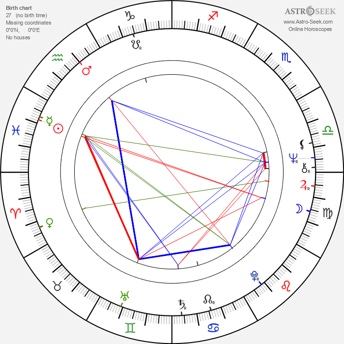 Juhani Laustiola - Astrology Natal Birth Chart