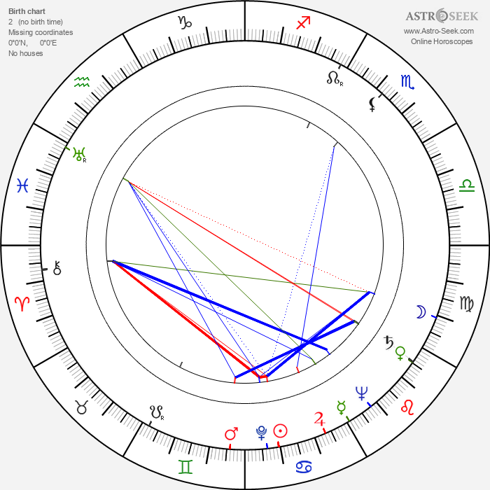 Juho Alvas - Astrology Natal Birth Chart