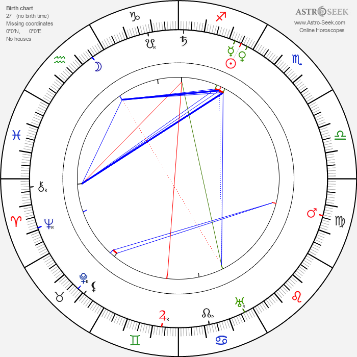 Juho Kusti Paasikivi - Astrology Natal Birth Chart