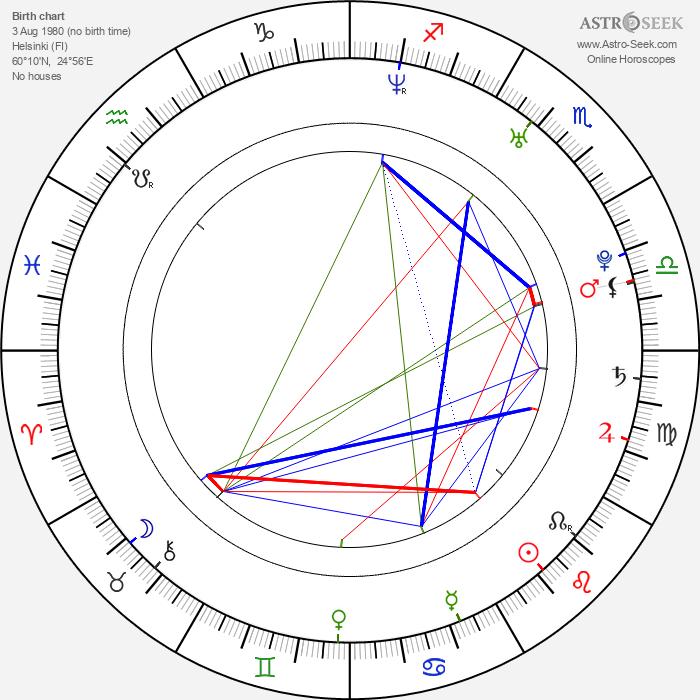 Jukka Hilden - Astrology Natal Birth Chart