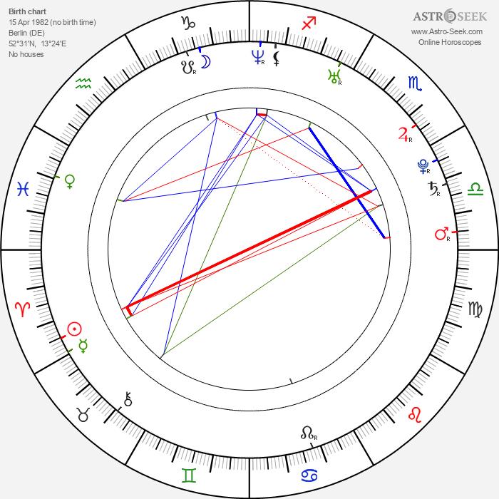 Jule Flierl - Astrology Natal Birth Chart