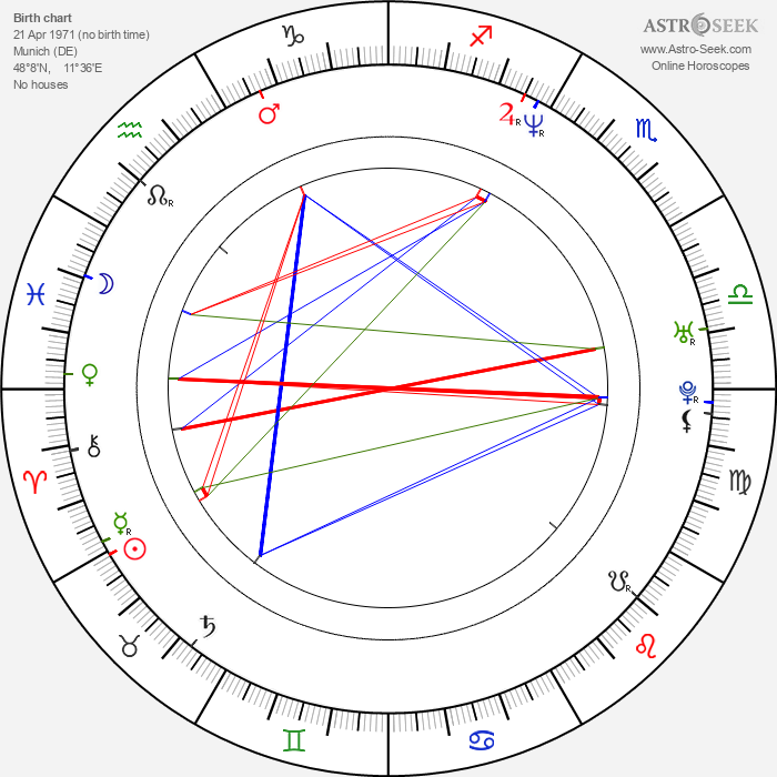 Jule Ronstedt - Astrology Natal Birth Chart