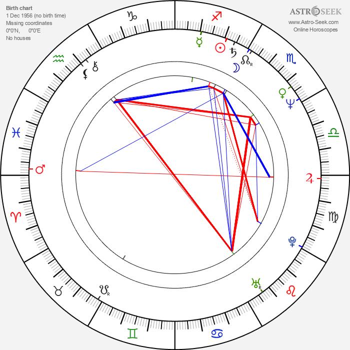 Julee Cruise - Astrology Natal Birth Chart