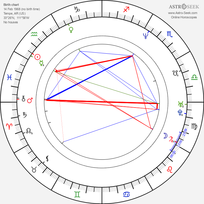 Jules Asner - Astrology Natal Birth Chart