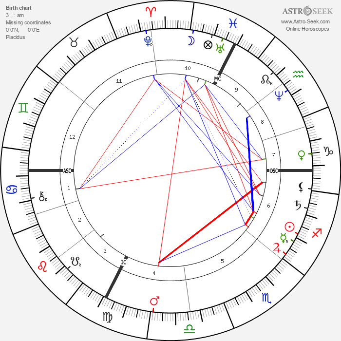 Jules Claretie - Astrology Natal Birth Chart