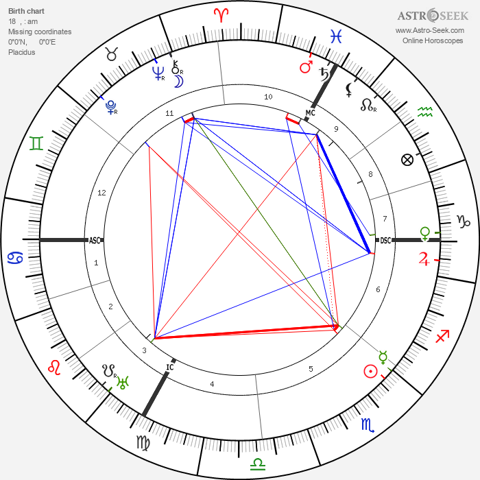 Jules Isaac - Astrology Natal Birth Chart