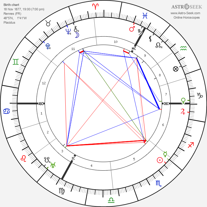 Jules Isaac - Astrology Natal Birth Chart