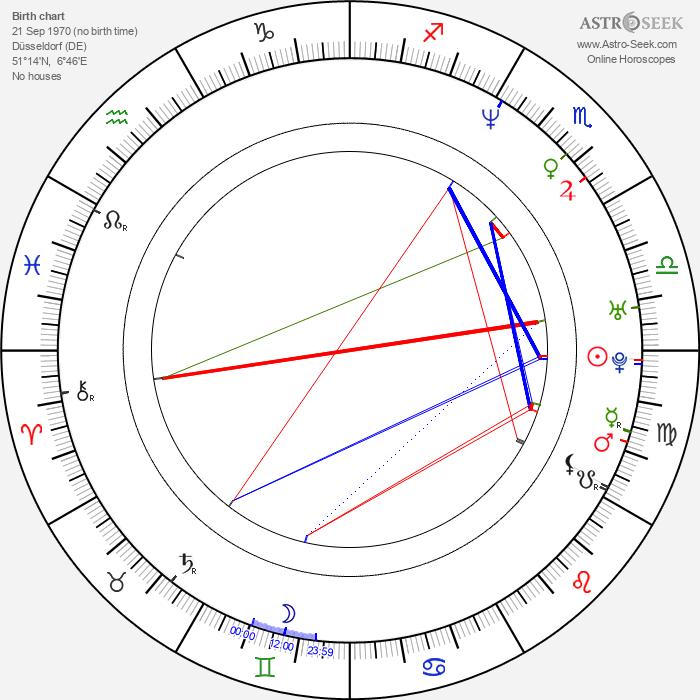 Julia Beerhold - Astrology Natal Birth Chart