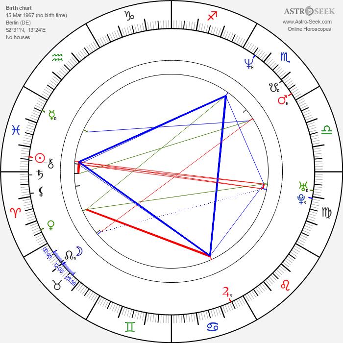 Julia Biedermann - Astrology Natal Birth Chart