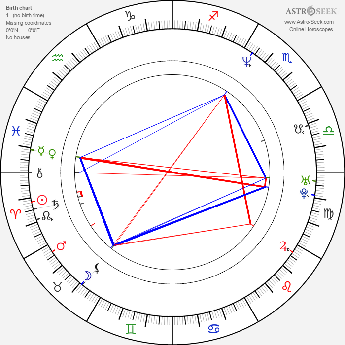 Julia Boutros - Astrology Natal Birth Chart