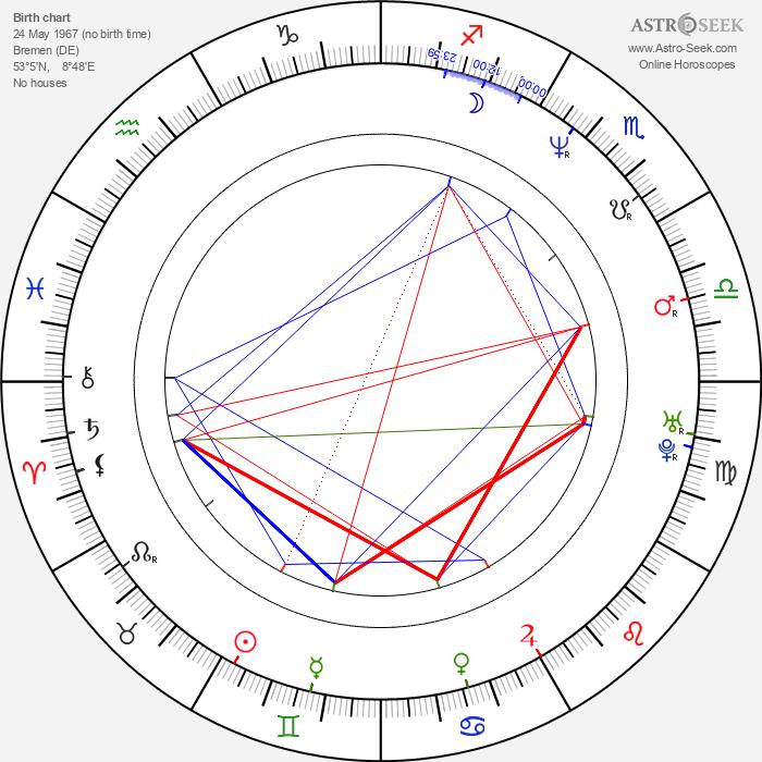 Julia Bremermann - Astrology Natal Birth Chart