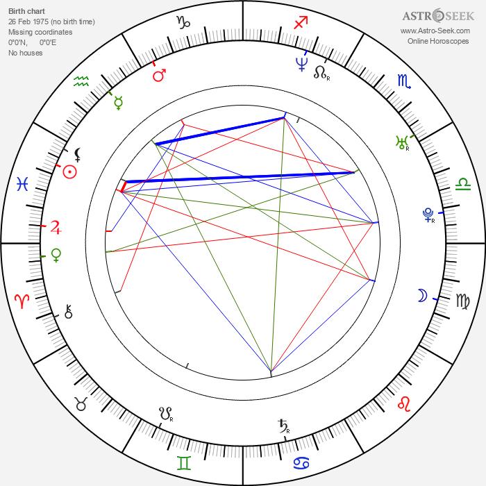 Julia Brendler - Astrology Natal Birth Chart