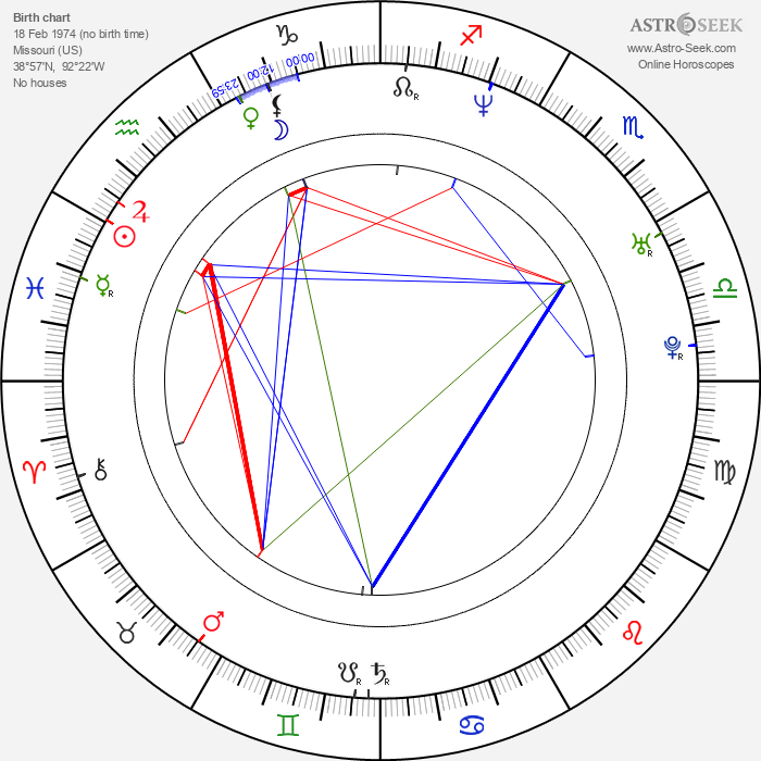 Julia Butterfly Hill - Astrology Natal Birth Chart