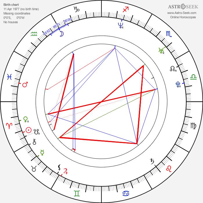 Julia Crow - Astrology Natal Birth Chart