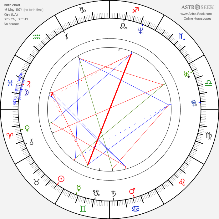 Julia Davis - Astrology Natal Birth Chart
