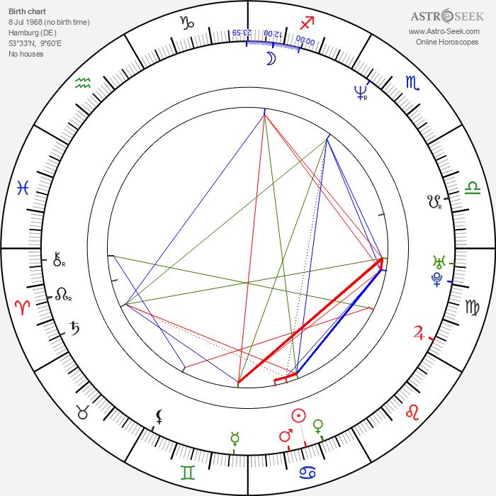 Julia Heinemann - Astrology Natal Birth Chart