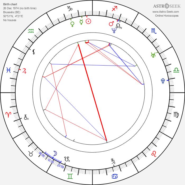 Julia Koschitz - Astrology Natal Birth Chart
