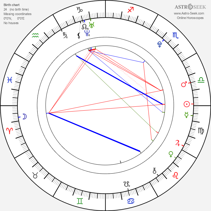 Julia Krombach - Astrology Natal Birth Chart