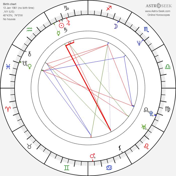 Julia Louis-Dreyfus - Astrology Natal Birth Chart