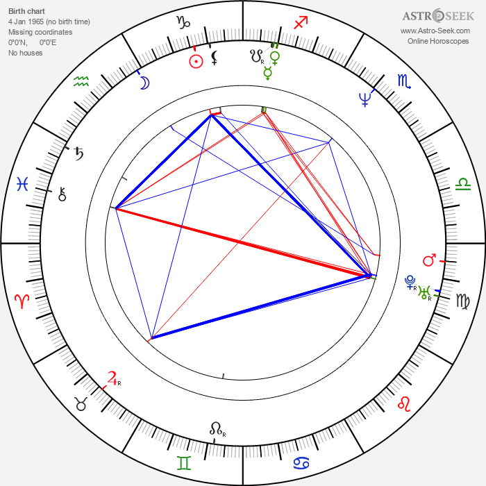 Julia Ormond - Astrology Natal Birth Chart
