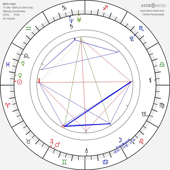 Julia Pietrucha - Astrology Natal Birth Chart