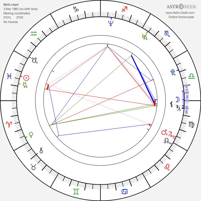 Julia Popkiewicz - Astrology Natal Birth Chart