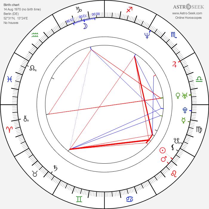 Julia Richter - Astrology Natal Birth Chart