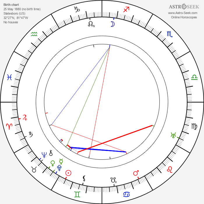 Julia S. Marshbanks - Astrology Natal Birth Chart
