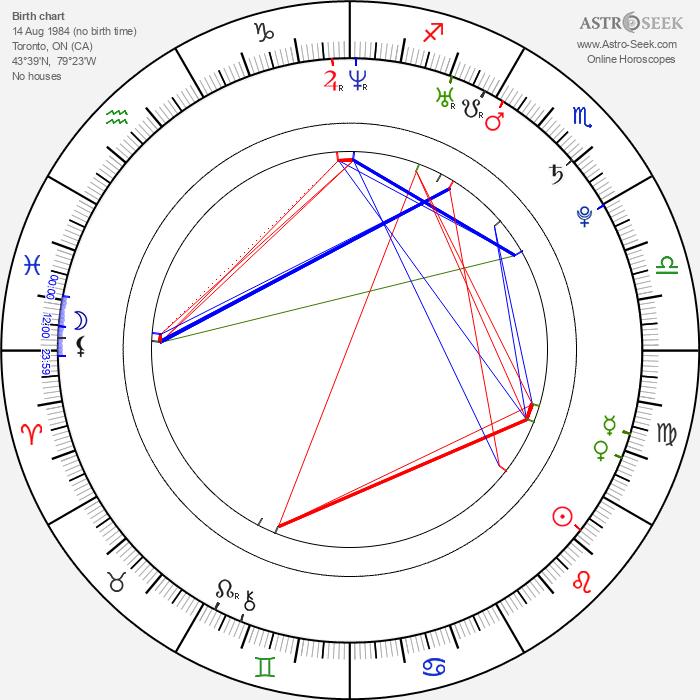 Julia Schneider - Astrology Natal Birth Chart