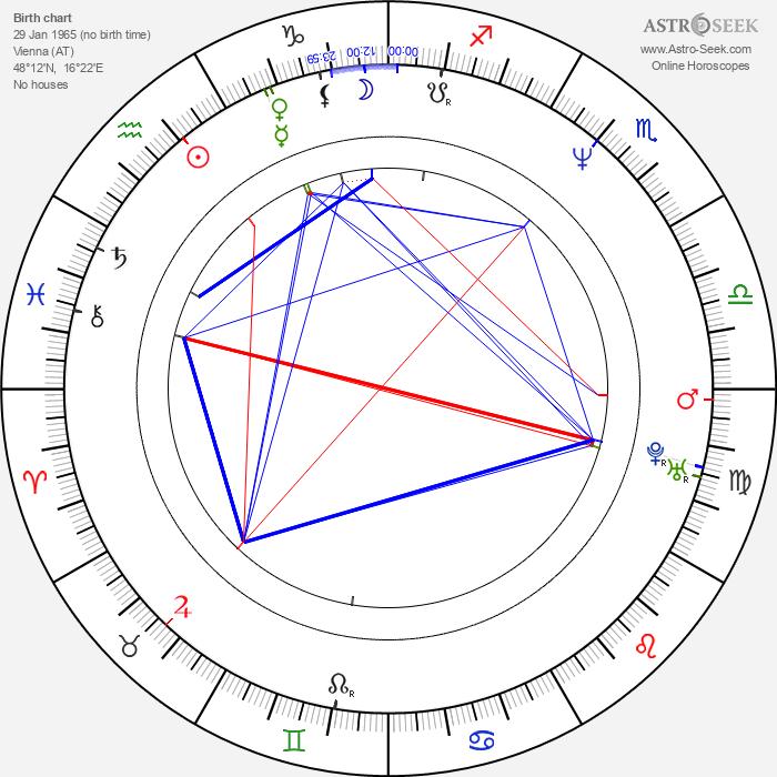 Julia Stemberger - Astrology Natal Birth Chart