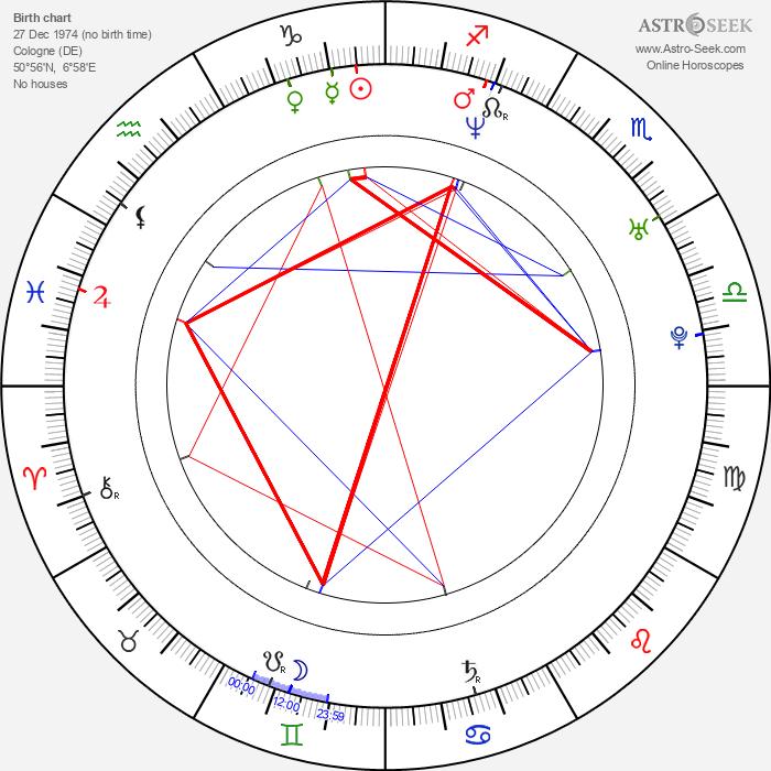 Julia Stinshoff - Astrology Natal Birth Chart
