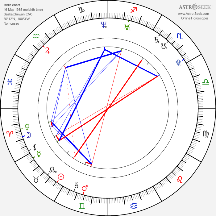 Julia Voth - Astrology Natal Birth Chart