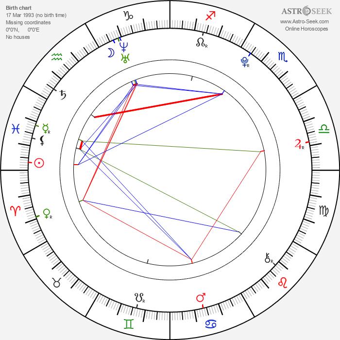 Julia Winter - Astrology Natal Birth Chart