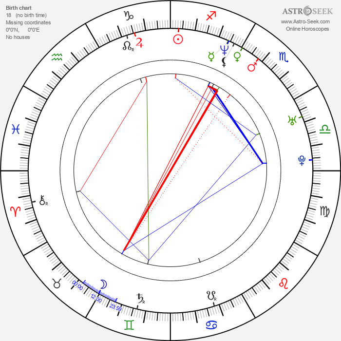 Julian Arahanga - Astrology Natal Birth Chart