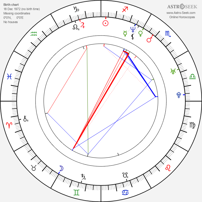 Julian Arahanga - Astrology Natal Birth Chart