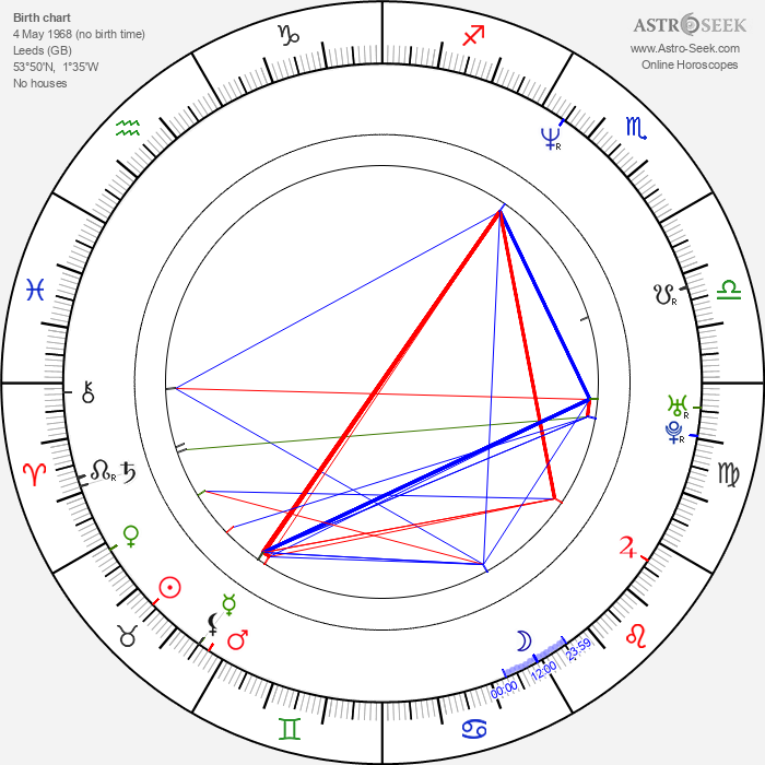 Julian Barratt - Astrology Natal Birth Chart