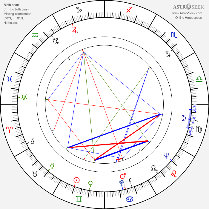 Julian Beck - Astrology Natal Birth Chart