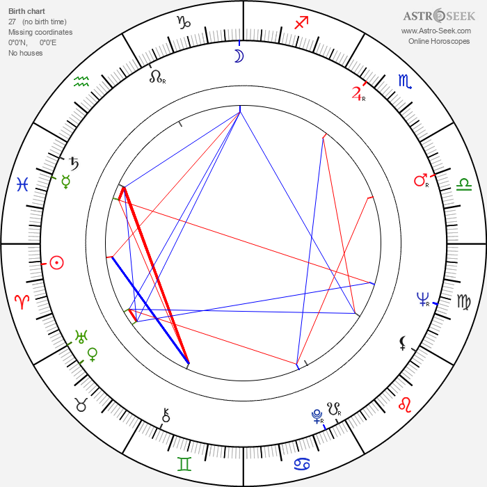 Julian Glover - Astrology Natal Birth Chart