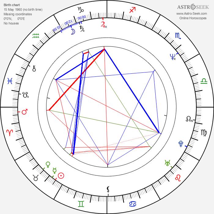 Julian Jarrold - Astrology Natal Birth Chart