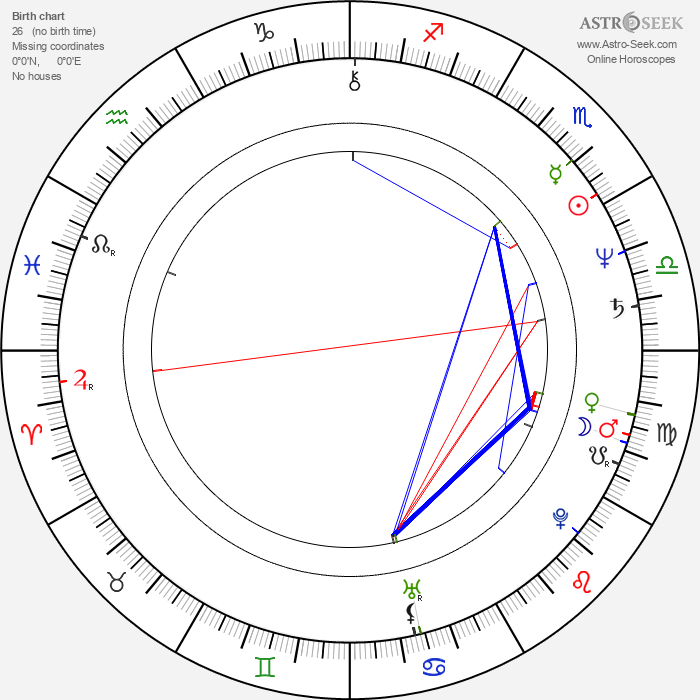 Julian Schnabel - Astrology Natal Birth Chart