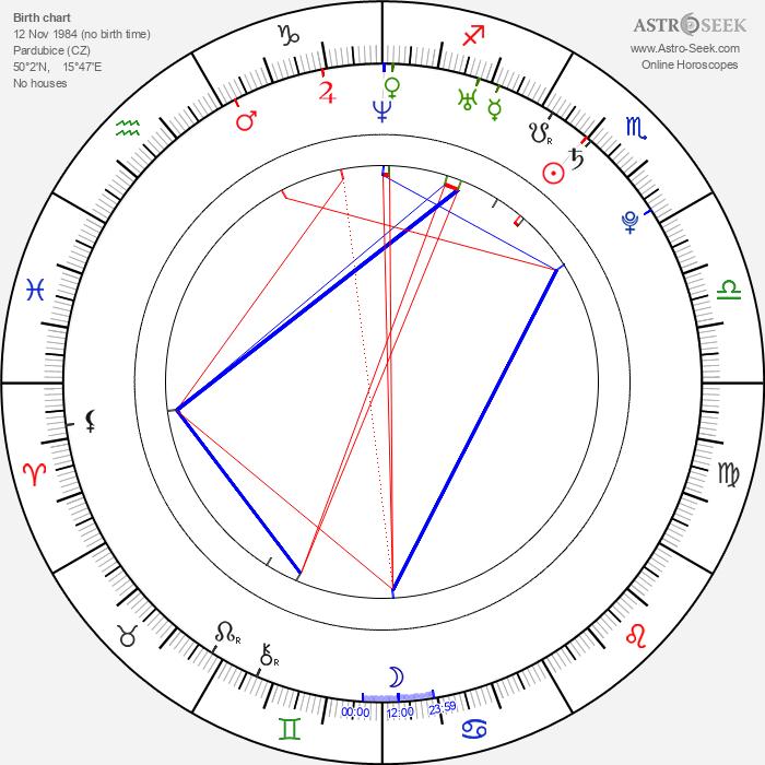 Julian Záhorovský - Astrology Natal Birth Chart