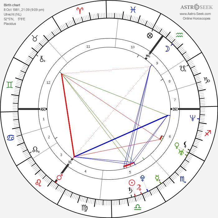 Juliana Guillermo - Astrology Natal Birth Chart